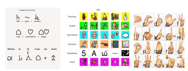 símbolos logopedi